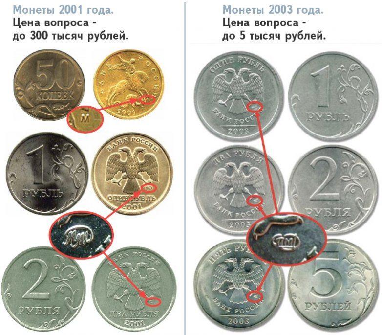Цены манет стариных 10 копеек 1966