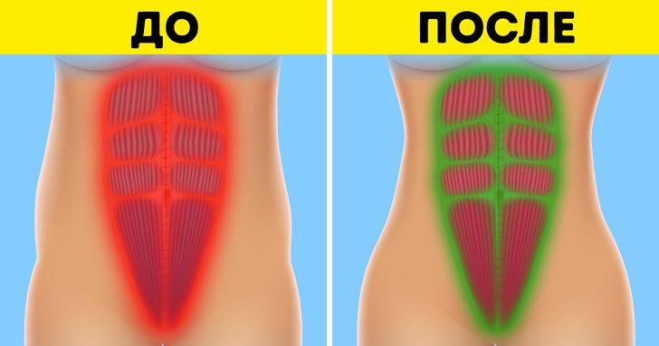 Упражнения, которые позволят быстро похудеть в талии