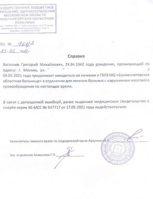 Семья из Подмосковья из-за ошибки врачей похоронила чужого дедушку