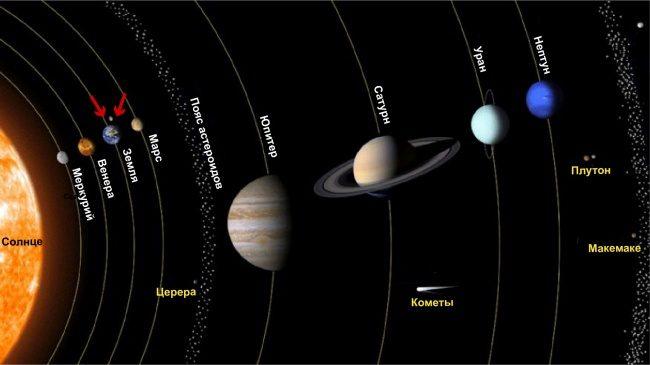 Большое видится на расстоянье: о нашем месте во Вселенной