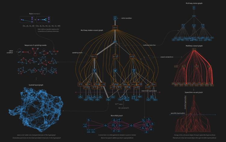 Как квантовая физика объясняет природу реальности?