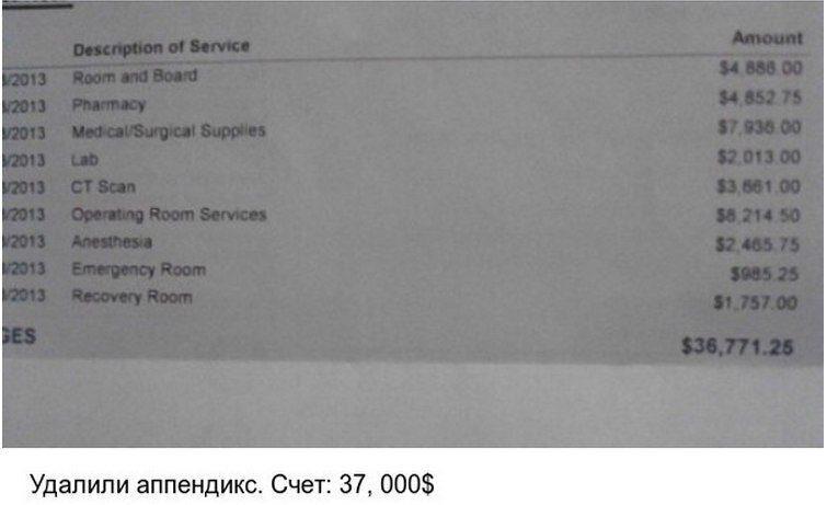 Американец вылечился от COVID-19 получил за это счёт на .000.000