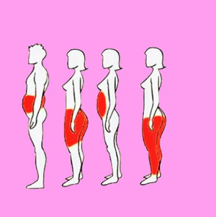 Упражнения, которые помогут избавиться от 5 проблемных зон